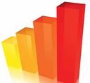 2014-15: al via il sistema di valutazione. Le prove Invalsi