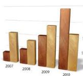 Esiti maturità 2012: i dati